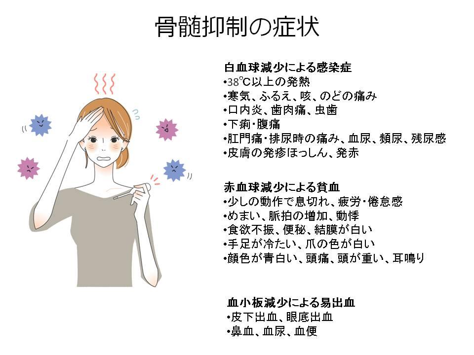 骨髄抑制の症状